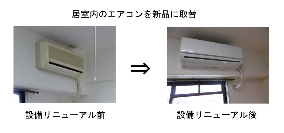 居室内のエアコンを新品に取替