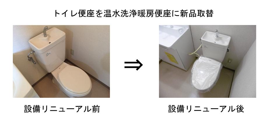 トイレ便座を温水洗浄暖房便座に新品取替